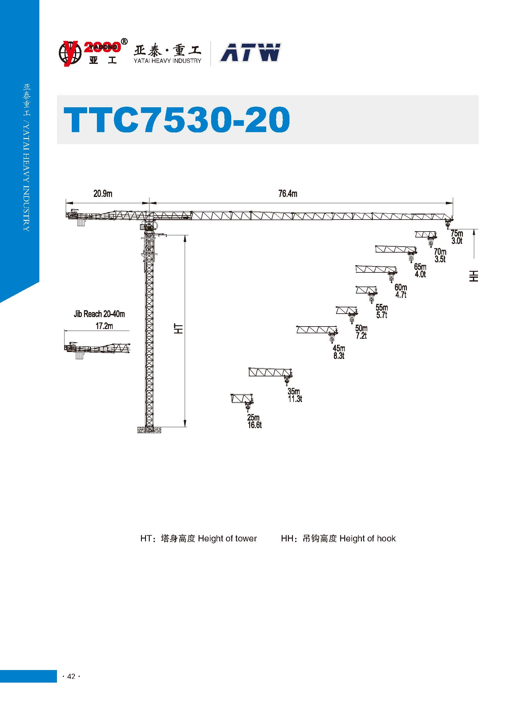 Topless Tower Crane TTC7530-20